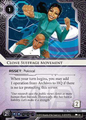 Clone Suffrage Movement
