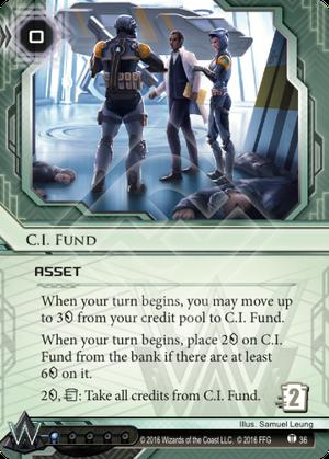 C.I. Fund